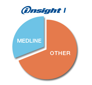 Medline Insight I